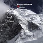 Muztāgh Tower (7 273 m / 23 862 ft)