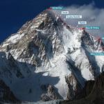 Abruzzi Spur, K2 (8 611 m / 28 251 ft)