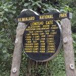 Begin mountaineering adventure trip, climbers  make registration at Lemosho gate