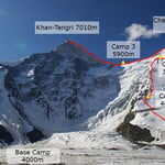 Khan-Tengri climbing route from North.