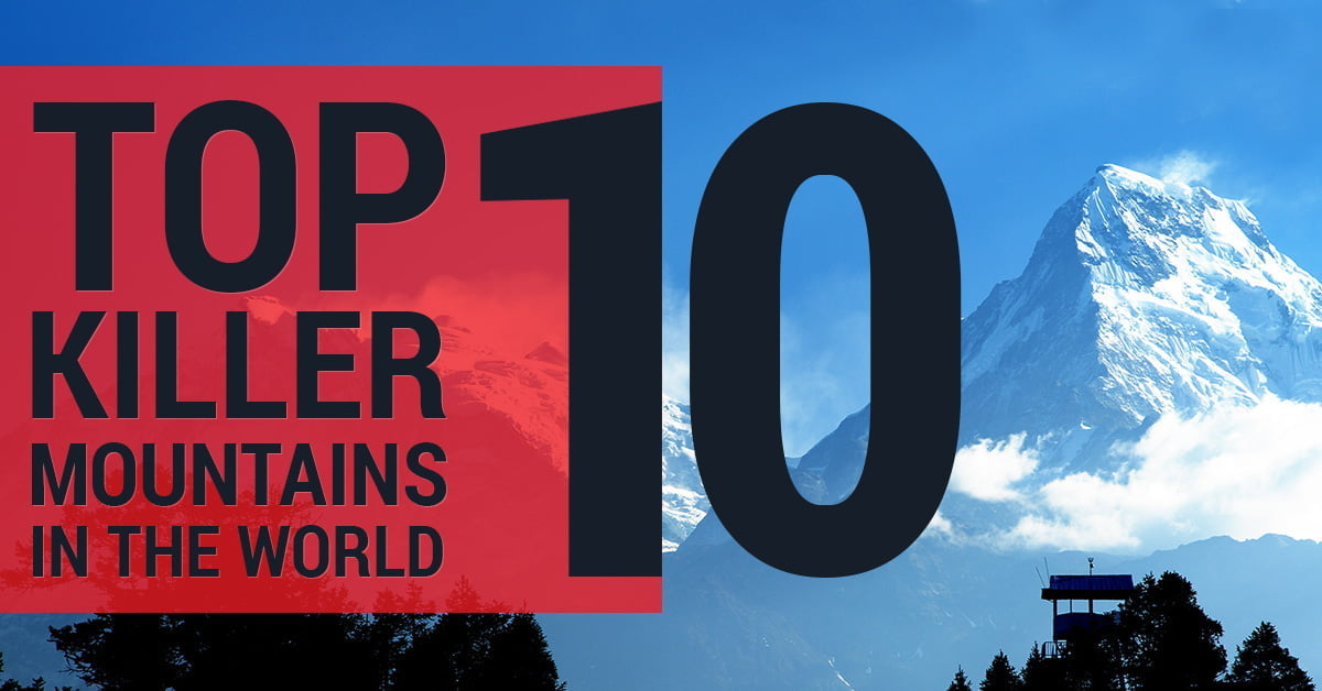 Top-10 killer mountains in the world