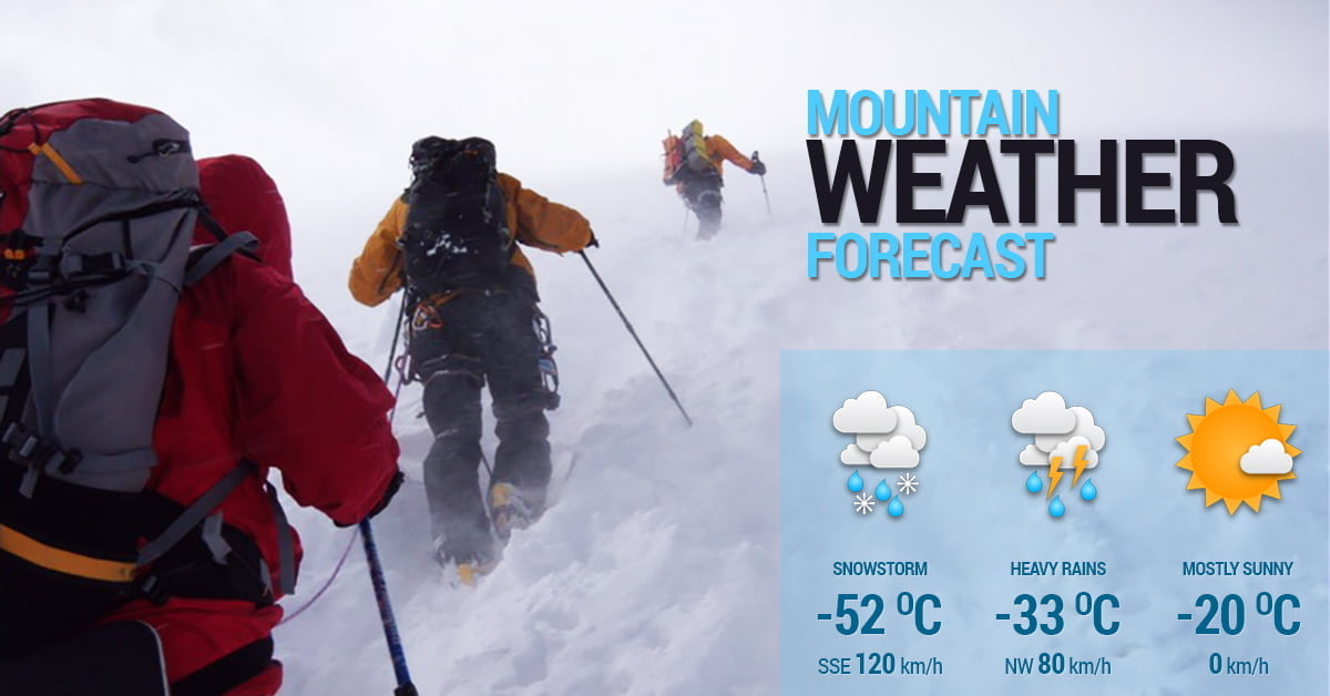 three ways to get the best mountain weather forecast