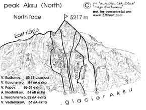 Image of North Face, Peak Aksu (5 217 m / 17 116 ft)