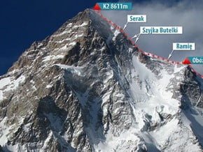 Image of Abruzzi Spur, K2 (8 611 m / 28 251 ft)