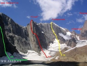 Image of By post Route, Admiralteets (5 090 m / 16 699 ft)