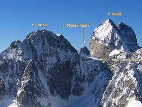 Image of Gora Chatyntau (4 411 m / 14 472 ft)
