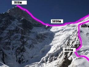 Image of North-East Rib, Khan Tengri (7 010 m / 22 999 ft)
