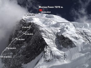 Image of Think Twice, Muztāgh Tower (7 278 m / 23 878 ft)